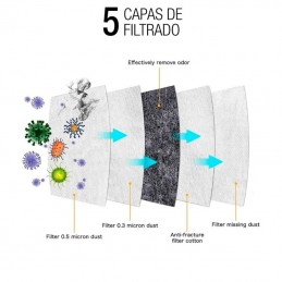 5 capas de filtrado FFP2