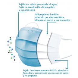 Mascarilla higienica 3 filtros o capas detalle capas