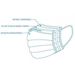 Mascarilla quirurgica 3 Capas fabricada en España